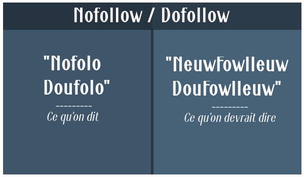 nofollow-dofollow