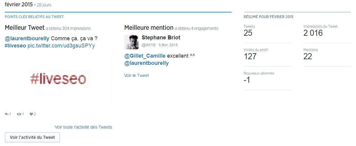Twitter Camille Gillet février 2015