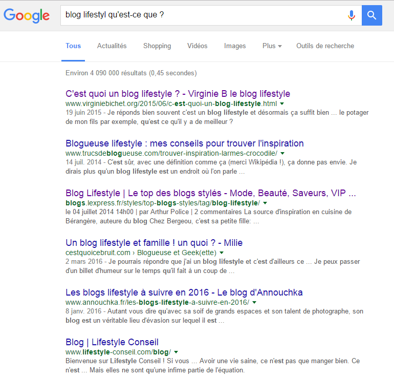 Blog lifestyle recherche