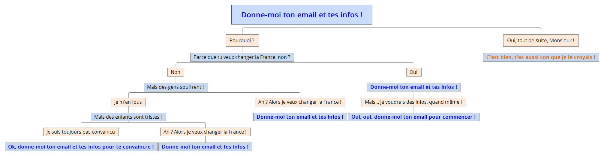 0-site-emmanuel-macron
